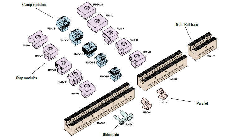 multi rail components 2015