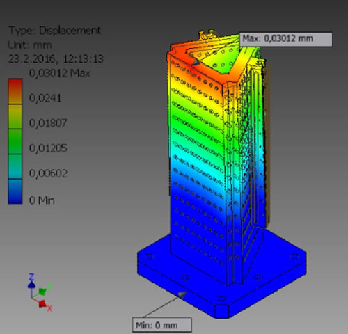 tooling block stress analysis